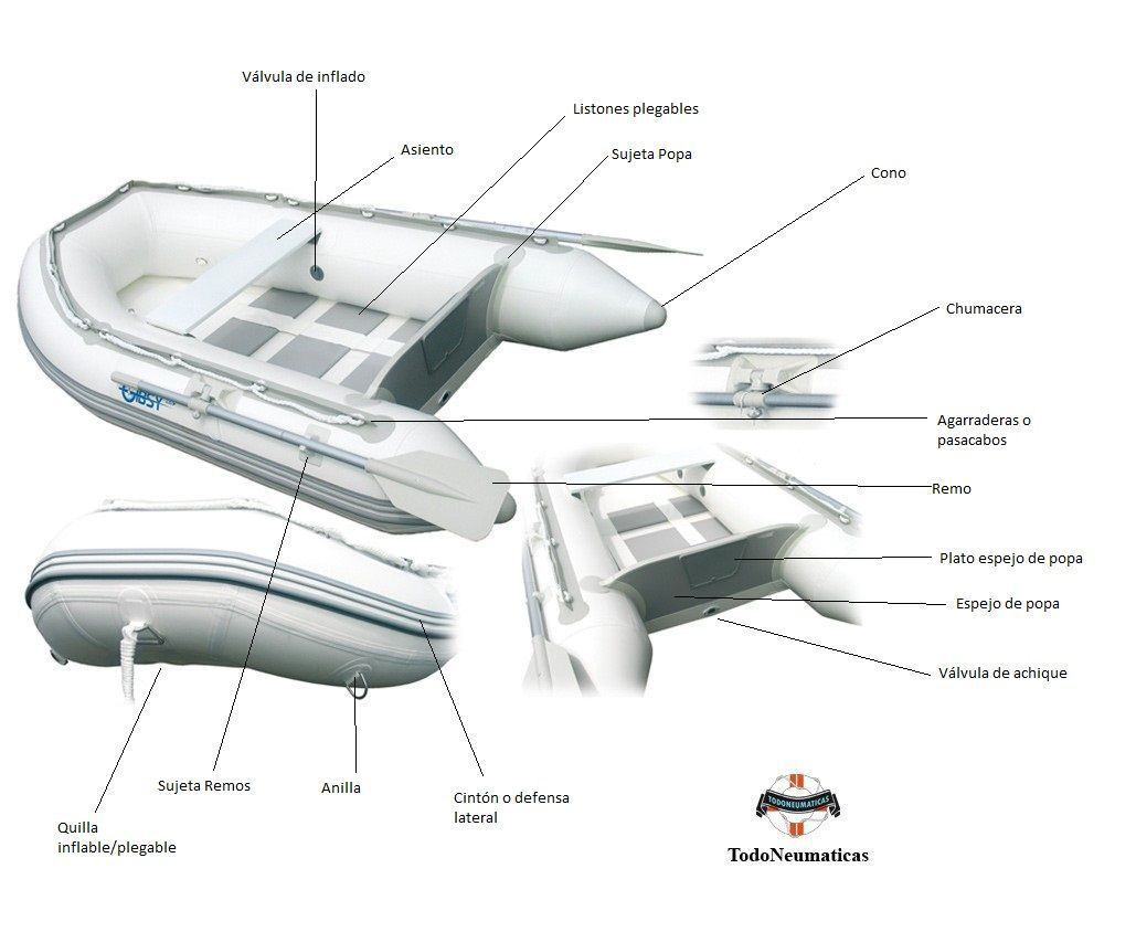 Accesorios necesarios para tu embarcación neumática