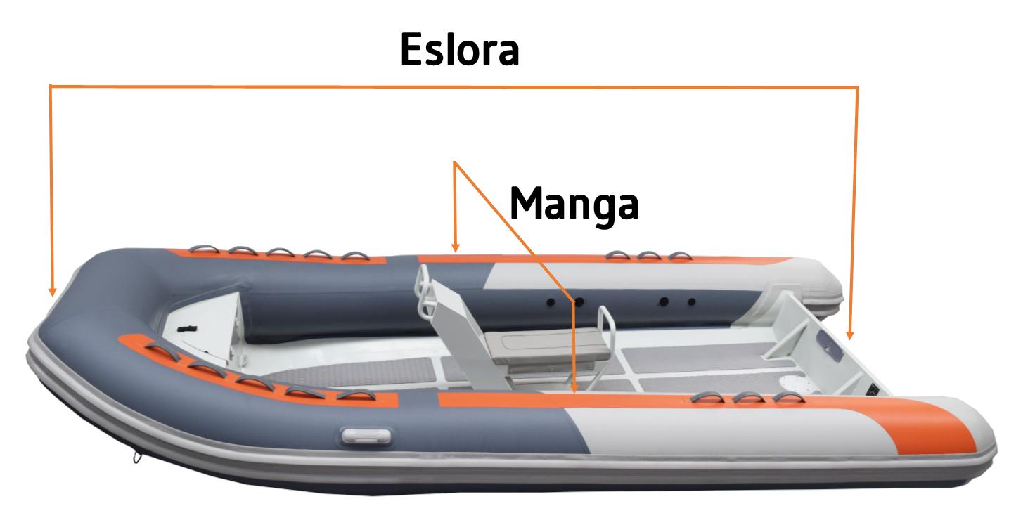 Cómo medir mi embarcación - Eslora y manga