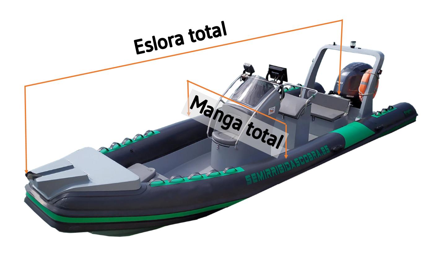 Cómo medir mi embarcación - manga funda