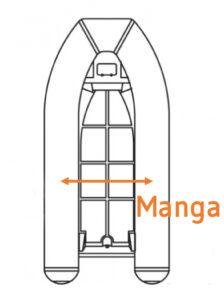Cómo medir mi embarcación - Manga toldos
